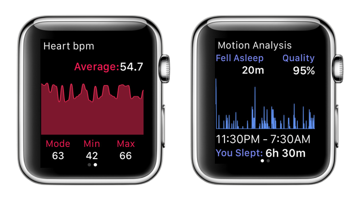 Apple Watch Sleep Tracker