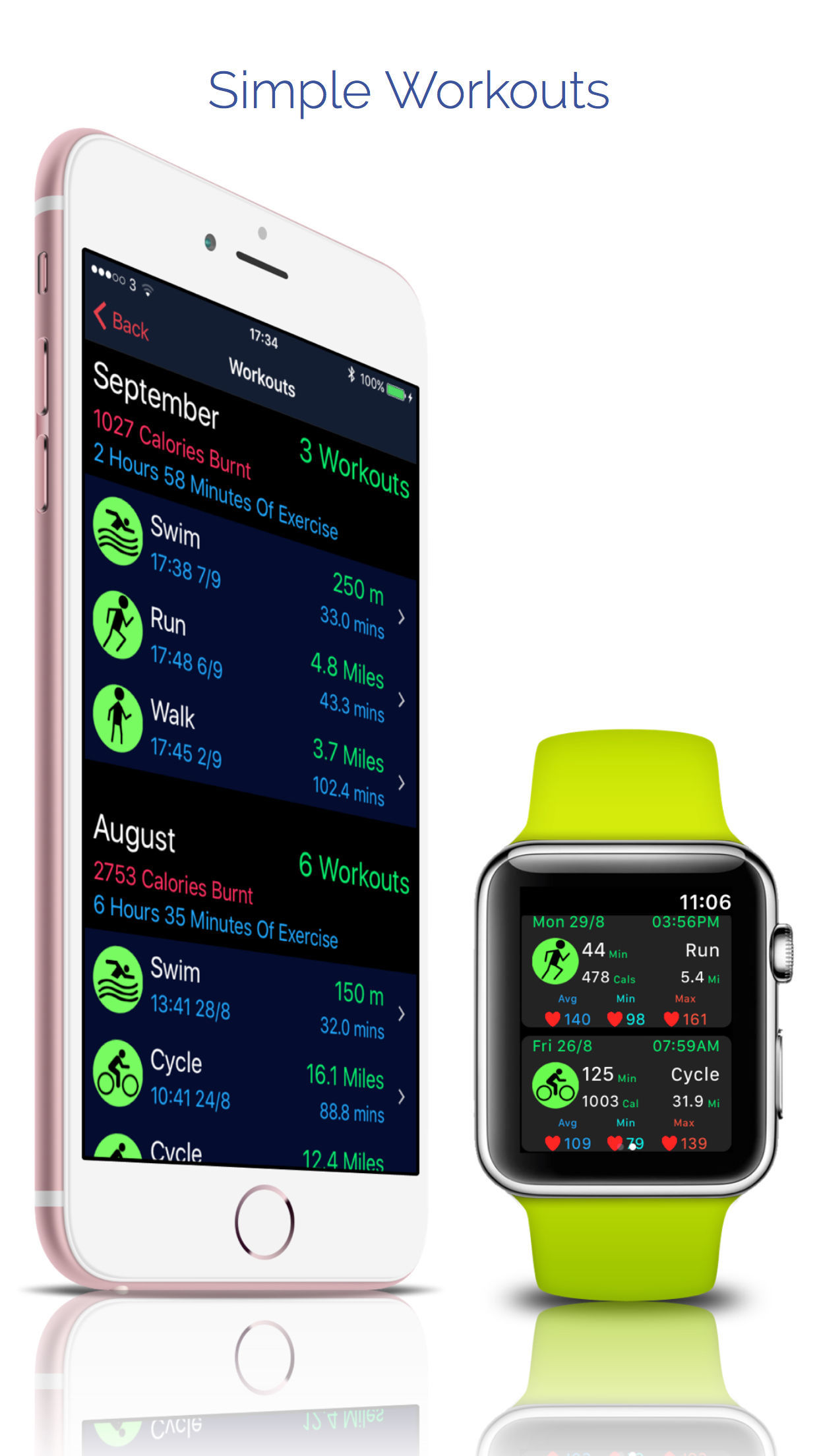 sleep analysis iphone automatic sleep analysis for apple apps 9477