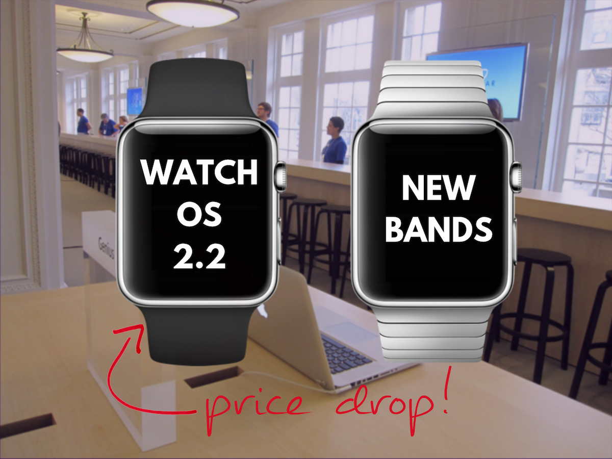 Summary: Apple Watch Updates From March Event - Smartwatch me