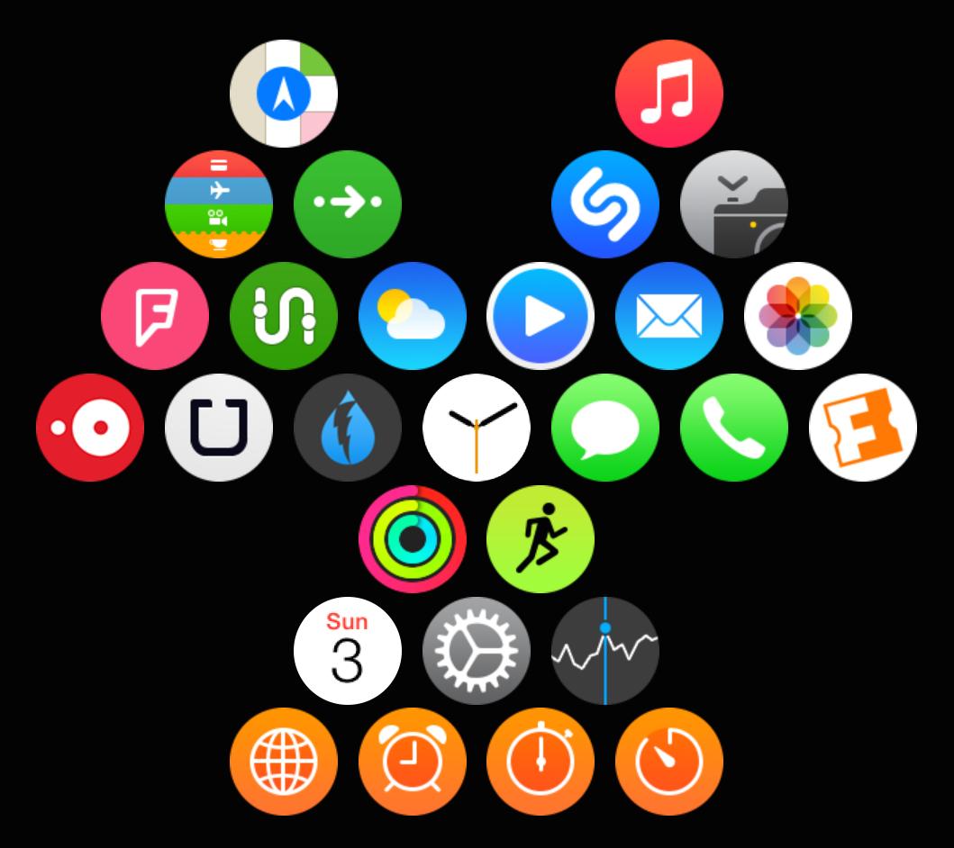GUIDE — The best Apple Watch App Layouts - Apps - Smartwatch me